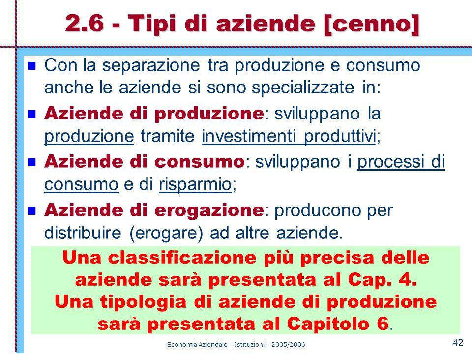 2.6 - Tipi di aziende [cenno]